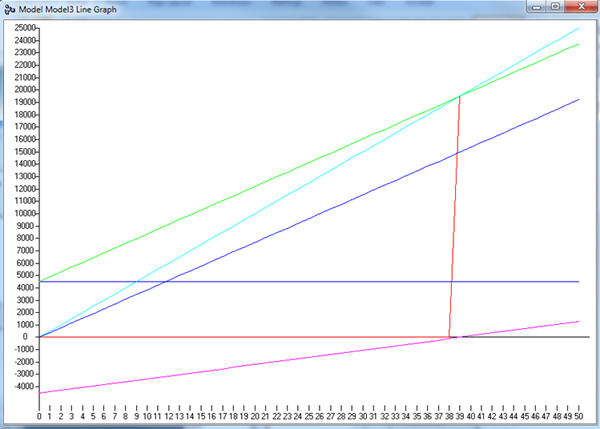 A simple graph